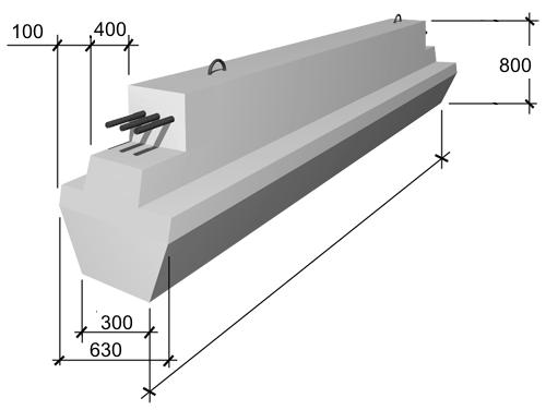 Ригели связевого каркаса  высотой 800 мм ИИ-23-1/70, ИИ-23-2/70