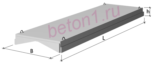 Плиты покрытия 3х12 м серия 1.465.1-15